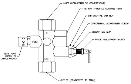 central pneumatic air pressor with Air  Pressor Unloader Valve Diagram on Air  pressor Unloader Valve Diagram together with Central Pneumatic Airbrush Diagram further How Does An Air  pressor Work Diagram additionally Ingersoll Rand Impact Parts Diagram further Central Pneumatic Portable Air  pressor Wiring Diagram.